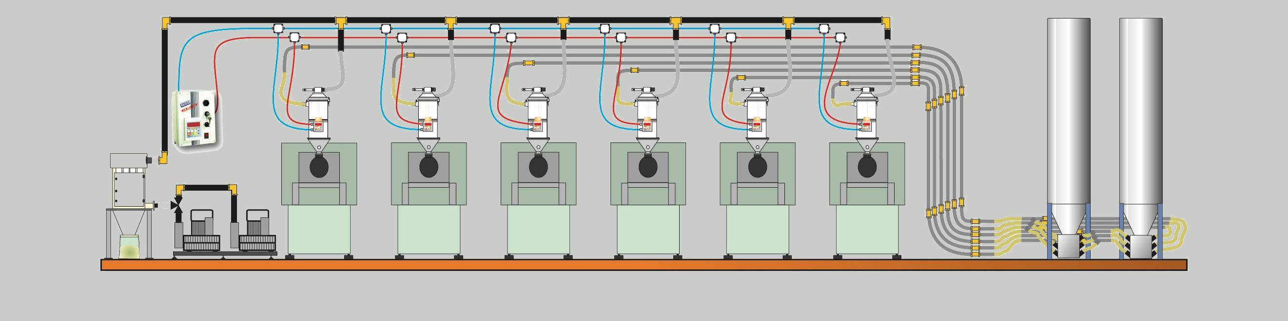 Központi gépenkénti anyagellátó rendszer vázlat
